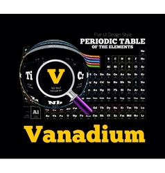 Periodic table of the element vanadium v vector