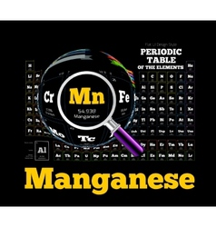 Periodic table of the element manganese mn vector
