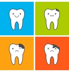 Caries progress vector