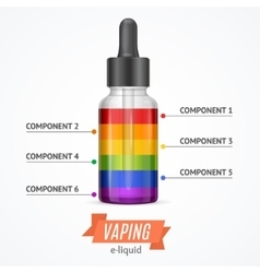 Vaping Components Constructor Infographics vector image vector image
