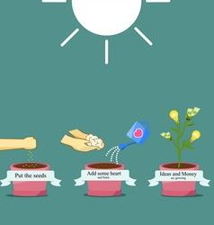 Ideas grow by heart and brain vector