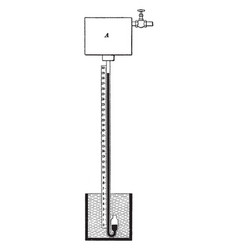 Barometer measuring pressure of a partially vector