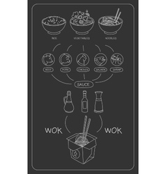 Asian chalkboard thai food ingredients vector