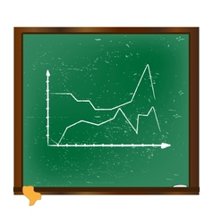 Chalkboard with success finance business graph vector image