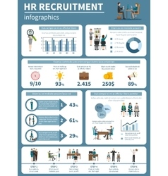 Recruitment hr people infographics vector