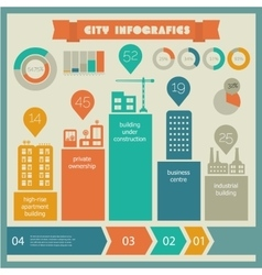 Flat eco city infographics template vector
