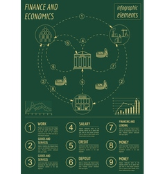 Economics and finance infographic investment vector