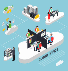 cloud office isometric background vector image vector image
