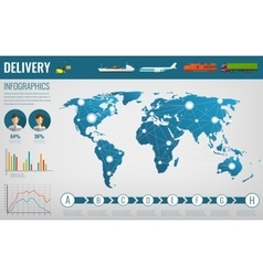 World transportation and logistics delivery and vector