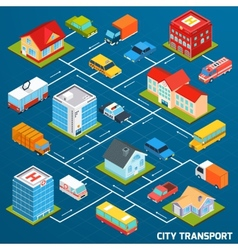Transport Isometric Flowchart vector image