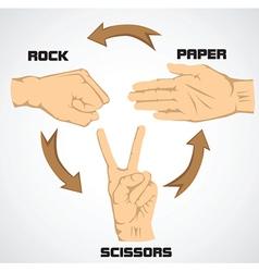 Rock Paper Scissors vector image