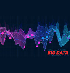 big data colorful visualization vector image vector image