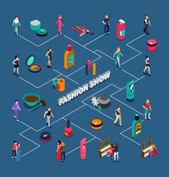Fashion show isometric flowchart vector