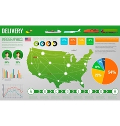 Usa transportation and logistics delivery and vector