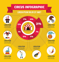 Circus infographic concept flat style vector
