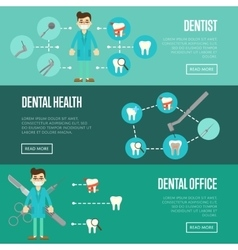 Dental office horizontal website templates vector image
