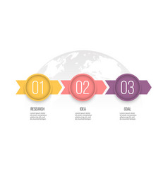 Business process timeline infographics with 3 vector