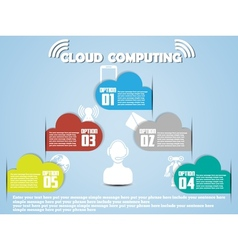 Cloud computing classifications new style vector