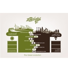 Clean environment and air pollution and land vector