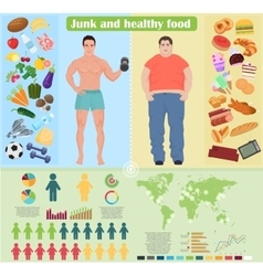Thin and fat guy man healthy food and lifestyle vector image