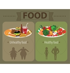 Set of unhealthy fast food and healthy food fat vector