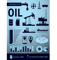 oil infografic vector image vector image