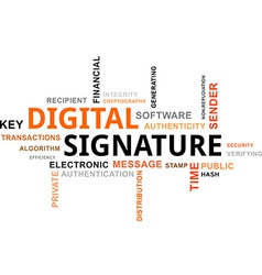 Word cloud digital signature vector