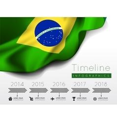 Waving flag of brazil south america vector