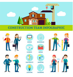 construction team infographic template vector image