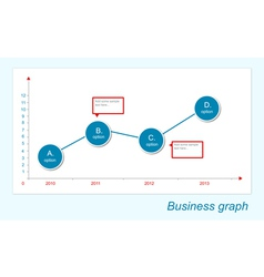 Business-graph vector