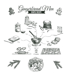 hand drawn recipe with gingerbread man vector image