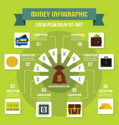 money infographic concept flat style vector image