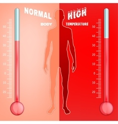 Body temperature vector