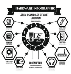 Hardware infographic concept simple style vector
