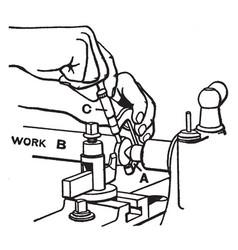 Measuring lathe vintage vector