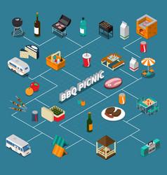 bbq picnic isometric flowchart vector image