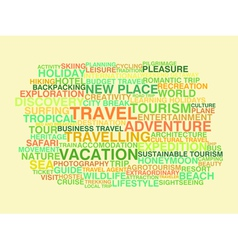 Travelling Word cloud vector image