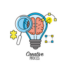 Bulb with brain inside and magnifying glass vector
