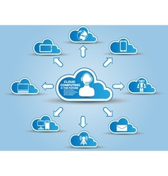 Cloud computing white and blue vector