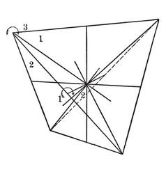 Symmetry of tetrahedral class vintage vector