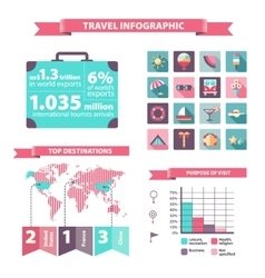 Set of travel infographics suitcase vector