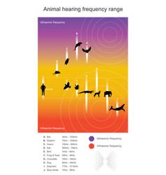 Animal hearing frequency range hearing range vector