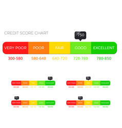 credit score scale vector image