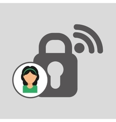 Girl character wifi security vector