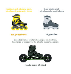 inline skate types set ii vector image