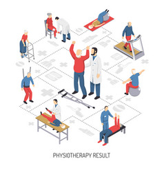 Rehabilitation care and physiotherapy icons vector