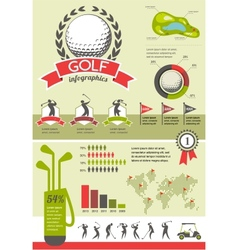 Golf infographics vector image