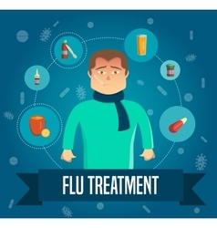 Flu symptoms poster vector