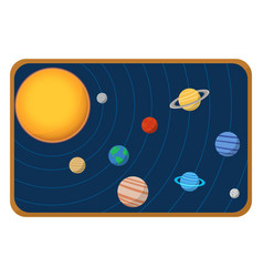 High quality solar system space planets flat vector
