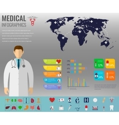 Medical infographic set with charts and other vector